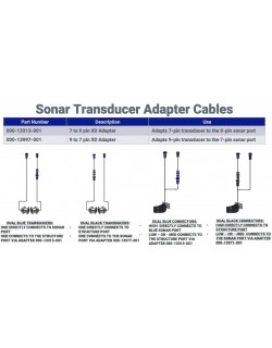 Sonar Transducer Adapter Cable