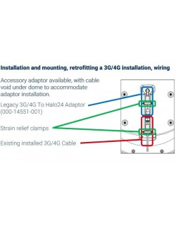 Installation and mounting, retrofiting a 3G/4G installation, wiring