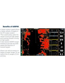 Benefits of 60rpm