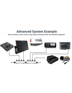 ADVANCED SYSTEM EXAMPLE